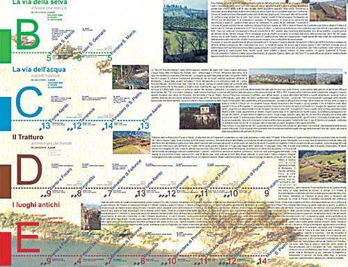 Paesaggi di Terra, alla scoperta di luoghi, storia e architettura delle colline abruzzesi.